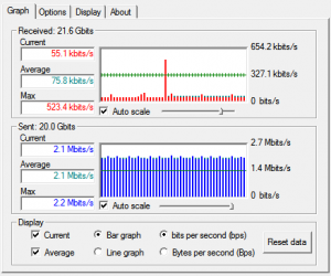 Online Backup Speed Graph